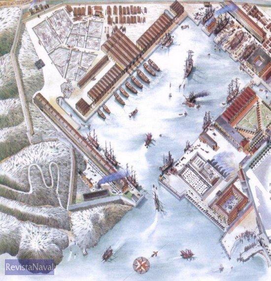 El Arsenal de Cartagena en el siglo XVIII