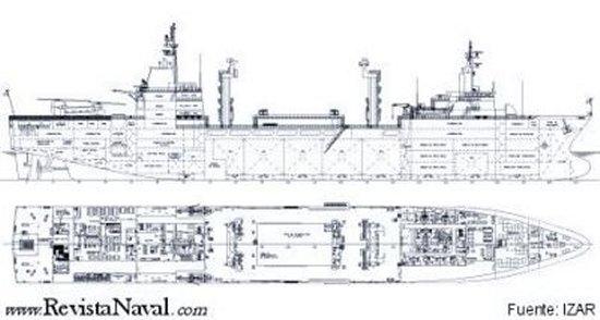 Perfil y planta del nuevo Buque de Suministro Estratégico para la Armada española