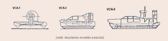 VCA-1, VCA-2 y VCA-3