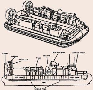 LCAC de la Marina de los Estados Unidos